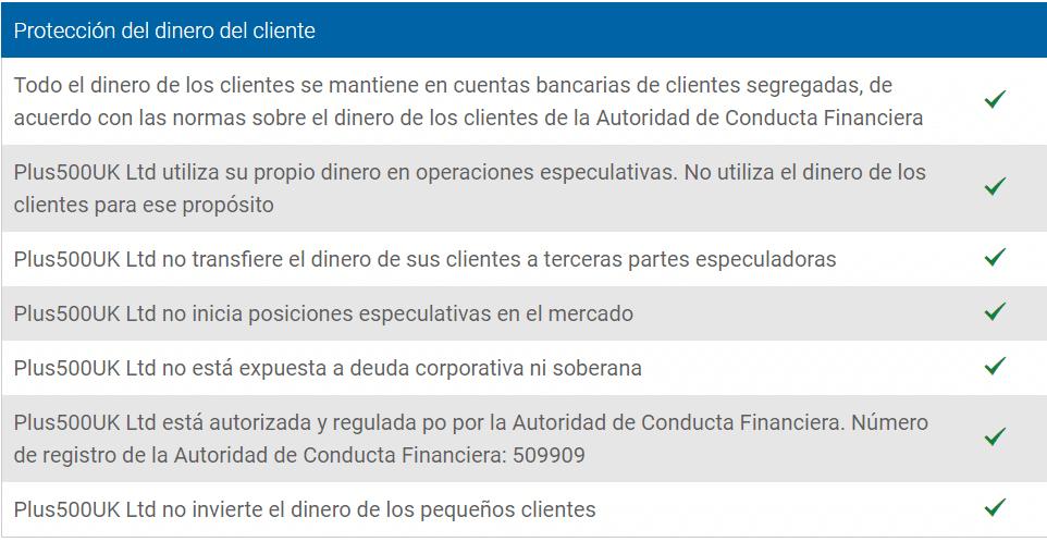 Seguridad de los fondos del cliente Plus500