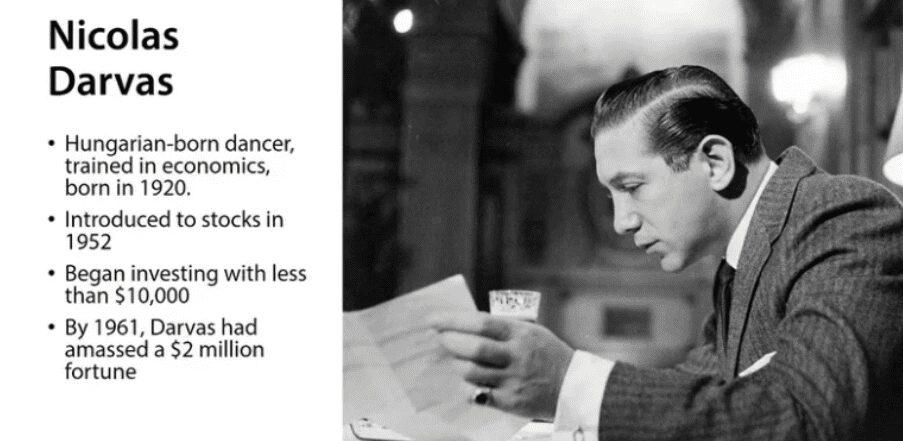 Nicolas Darvas leyenda del trading