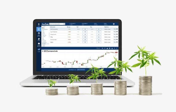 Indice de canabis plus500 acciones marihuana indice de cannabis indice canabis cannabis trading