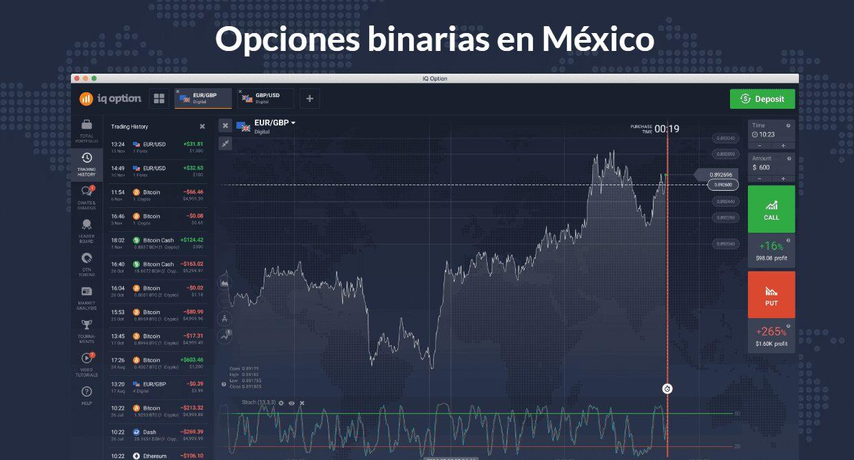 Opciones binarias en Mexico 2020, Opciones binarias en Argentina 2020, Opciones binarias en Colombia 2020